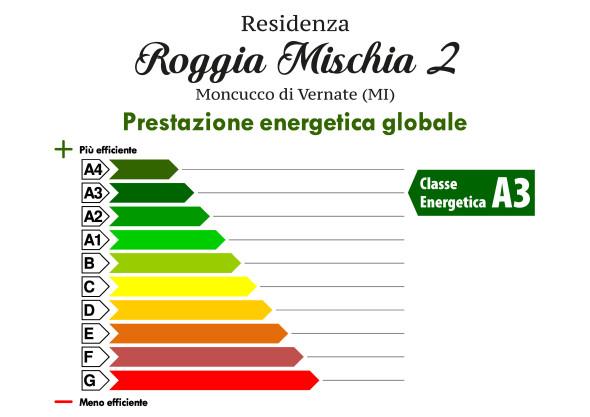 residenzaroggiamischia2-classe-energetica-a4-ai